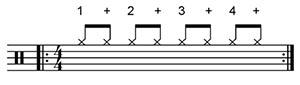 hi-hats, hihats, beginner hihats, beginner drum lesson, basic hi-hats, basic drum lesson, basic technique, 1/8th notes, counting, drumming basics